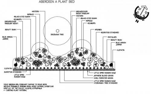 Garden Landscape Design Drawing 1